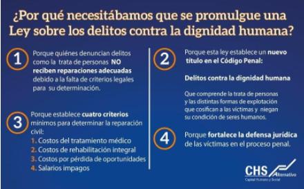 PODER EJECUTIVO  PROMULGÓ LA LEY QUE CONSIDERA LA TRATA DE PERSONAS COMO DELITO CONTRA LA DIGNIDAD HUMANA